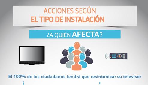 Ampliado hasta el 31 de marzo el plazo máximo para la liberación del Dividendo Digital para facilitar al ciudadano la adaptación de las antenas colectivas
