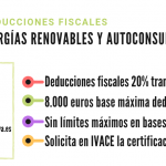 Deduccion IRPF
